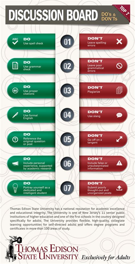 can i use my gi bill to buy a house top 7 discussion board do s and don ts infographic