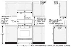 cabinet height above counter height between cabinets and counters