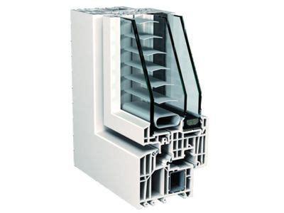 luxaflex in glas zonwering in glas biedt veel voordelen