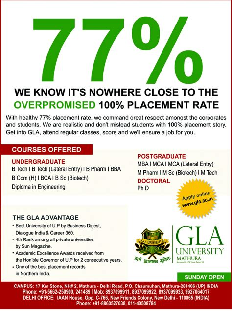 Gla Mba Placements by Nowhere To The Overpromised 100 Placement Rate