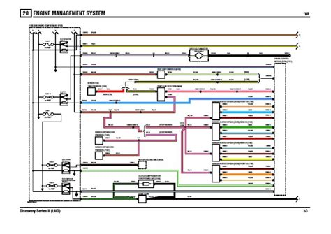 dictator engine management wiring diagram efcaviation