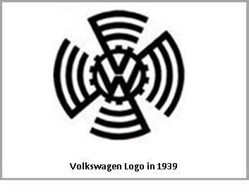 Vw Hitler Sticker by Evolution Of The Volkswagen Logo Content Shailee Medium