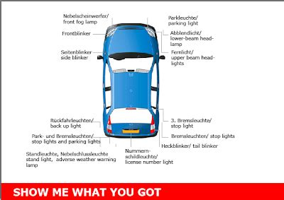 Car Lights Types Uk by Gruppe Fluoz Types Of Car Lights