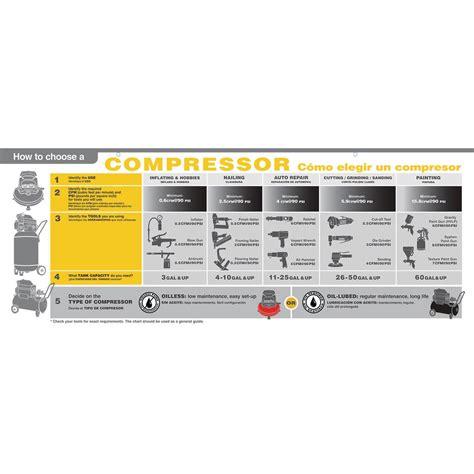 replacement air compressor pump  psi  hp