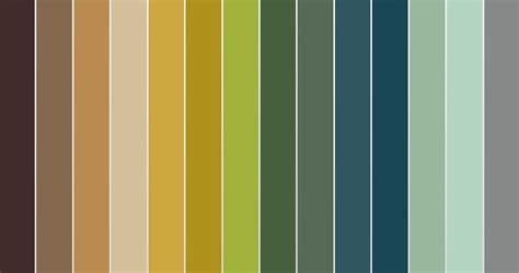 rainforest colors 2015 colour trend forecast
