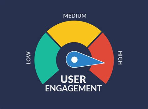 5 Tried And Tested Products To On Your Vanity by Increase Your User Engagement With These 5 Tried And