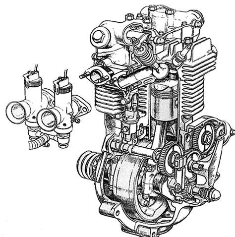 triumph bonneville engine diagram wiring diagram gw micro