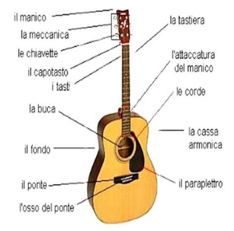 vendo casa accordi biella lezioni di apprendimento base per chitarra