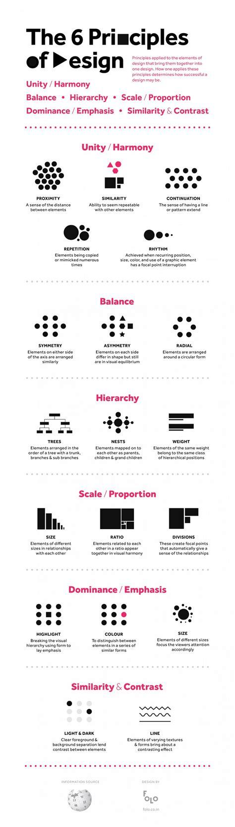infographic the six principles of design designtaxi com