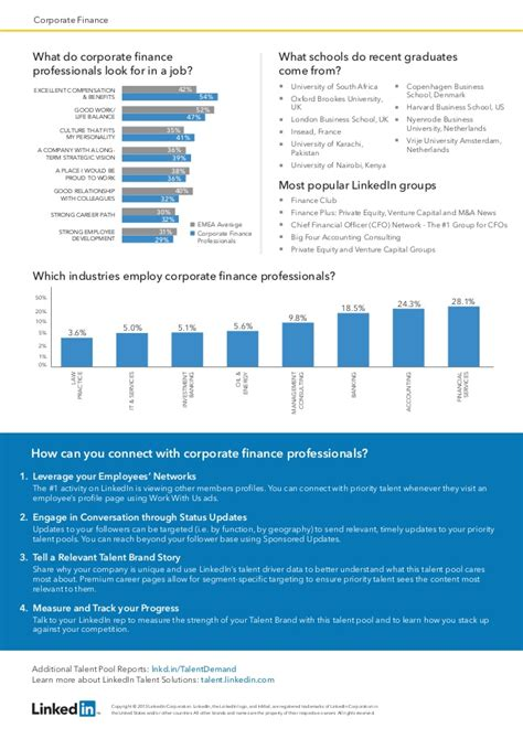 Oxford Mba Employment Report by Emea Corporate Finance Talent Pool Reports