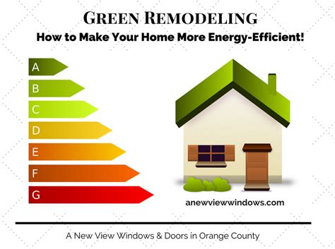 green remodeling make your home more energy efficient a