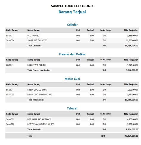 format laporan keuangan toko kue contoh laporan keuangan untuk toko elektronik