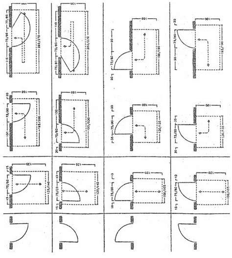 dimensionamento bagni pubblici ricerche correlate a dimensioni minime bagno pubblico per