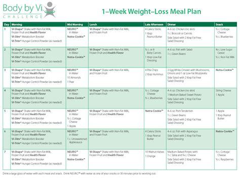 what diet plan does anna kaiser suggest kaiser weight loss program berry blog