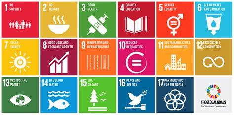 Indonesia Menghadapi Gagasan Millineum Development Goals Mdgs Perlukah Indonesia Menjalani 15 Tahun Sdgs Youth Proactive