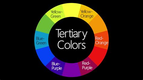 what is tertiary colors color theory part 1 primary secondary tertiary colors