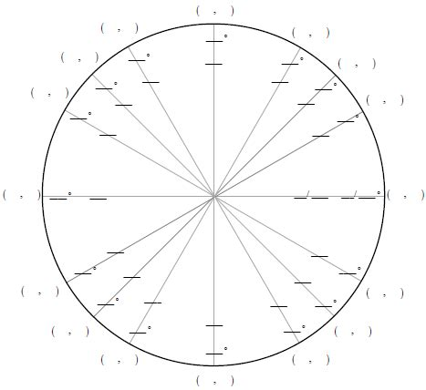 printable unit circle diagram blank unit circle chart google search trig pinterest