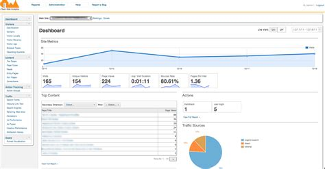 best web analytics tools top 31 best web analytics tools for your website