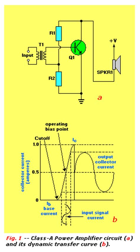 transistor lifier exle transistor lifier exle 28 images uhf circuit rf circuits next gr potential divider bias