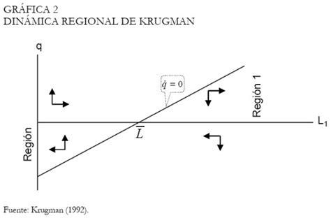 imagenes geografia matematica algunos problemas de interpretaci 211 n en nueva geograf 205 a