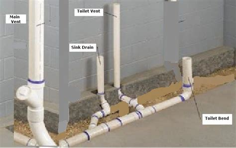 basement floor drain diagram plumbing diagram basement rev plumbing