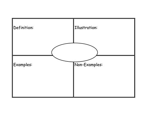 frayer model graphic organizer template gubla