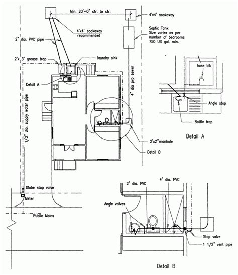 engineer 2 how to draw floor plans cub scout webelos pinterest how to design design house plans drawings pdf