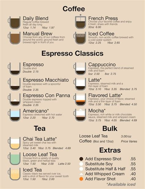 design coffee shop menu menu board i think we need this for our coffee bar a画坑