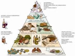 better food pyramid healthy food pyramid healthy food house