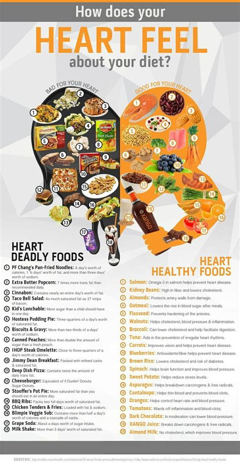 The Feel Diet by How Does Your Feel About Your Diet Healthy