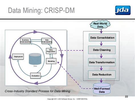 data mining template data mining crisp dm real world data
