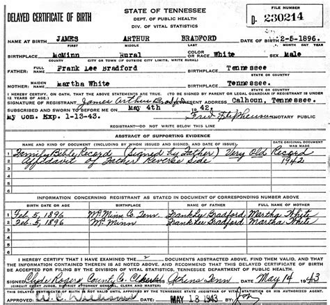 Tn Birth Records Frank Bradford Calliope Coppinger Martha White