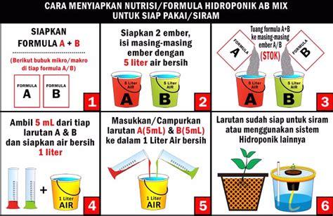 Jual Rockwool Bandung nutrisi hidroponik jual rockwool hidroponik jual bibit