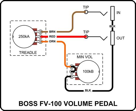 Volume Knob Wiring by Volume Pedal Wiring Diagram Volume Knob Wiring Diagram