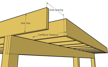 deck cantilever rules  limits     span