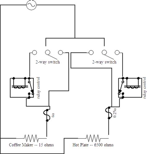 the caffeine machine pimprig pcapex member project