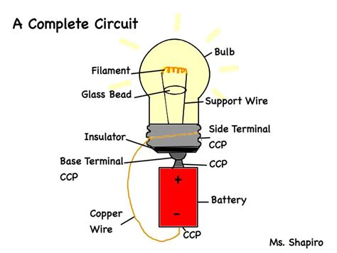 Parts Of A Light Bulb by Electrical Energy Grant Science 6c