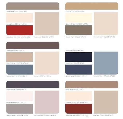exterior paint colors combinations fresh color palettes