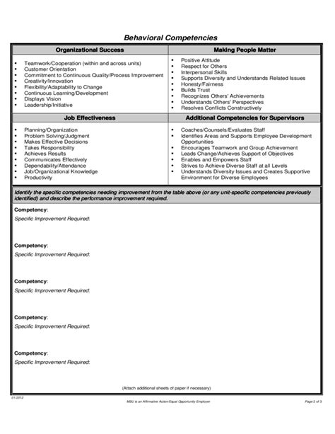 Performance Improvement Plan Form Michigan Free Download Process Improvement Form Template