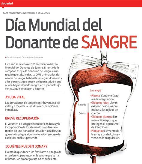 guia liturgica correspondiente al 06 de marzo del 2016 iv d 237 a mundial del donante de sangre afmedios agencia de