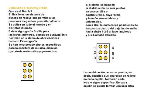 Inquiry Letter Que Es Curso Braille
