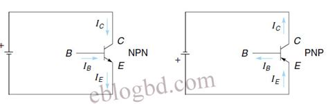 transistor fet pnp basic insight on power transistor jfet and mosfet