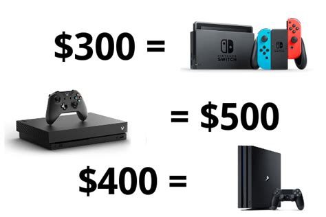 cost of wii console ps4 pro vs xbox one x vs nintendo switch which s the best