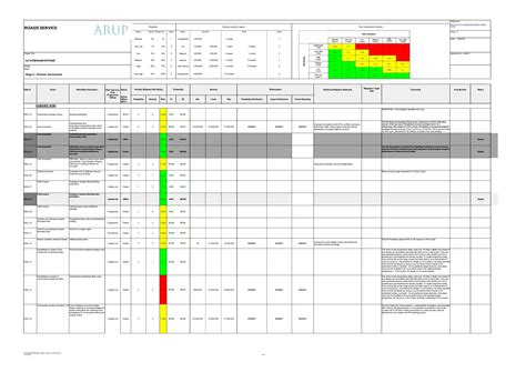 project risk assessment template xls besttemplates123