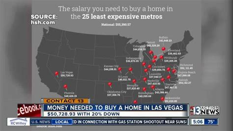 what do you need in order to buy a house do you know how much money you need to make to buy a house in las vegas ktnv com