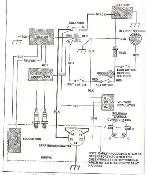 ez go golf cart wiring diagram pdf wiring diagram and