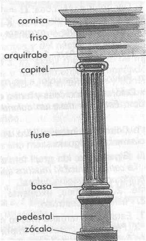 cornisa significado arquitectura altamira de historia arte por antonio boix ha