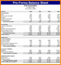 pro forma financial statement template 6 pro forma financial statements excel template