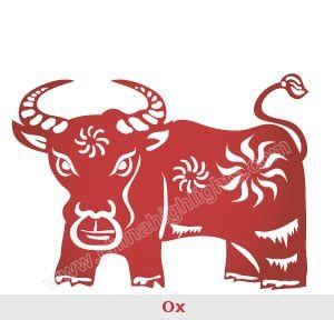 ox in new year 2015 year of the ox zodiac luck personality