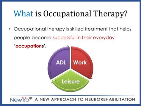 what is a therapy occupational therapy in stroke rehabilitation